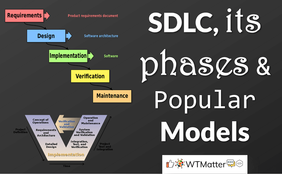 Software Development Life Cycle Sdlc Its Phases And Popular Models Wtmatter